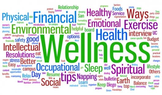 Wellness Words