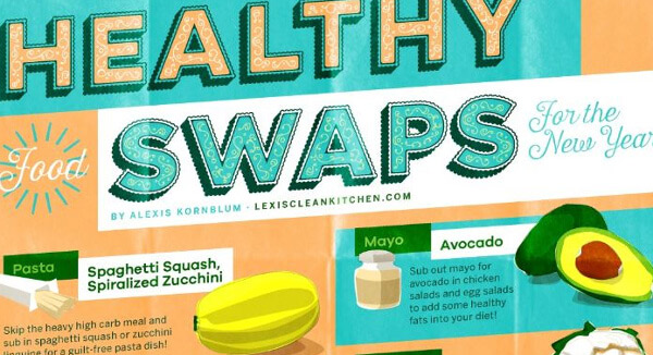 healthy swaps healthcare infographic example