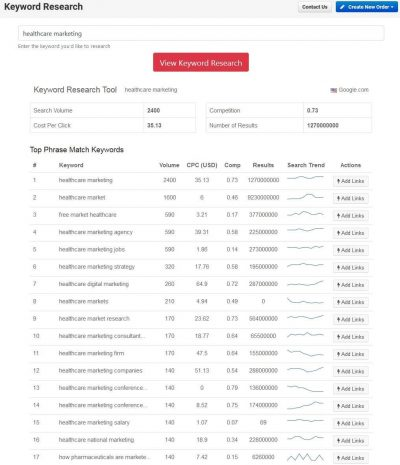 TheHoth keyword research tool
