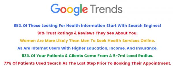 Top ways healthcare patients find healthcare professionals