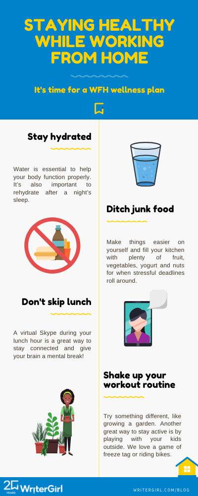 healthy work from home infographic